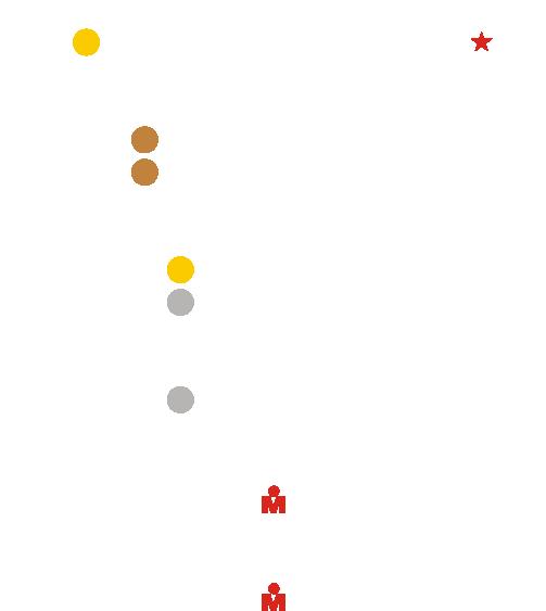 Andrzej Waszkewicz, swimming, triathlon